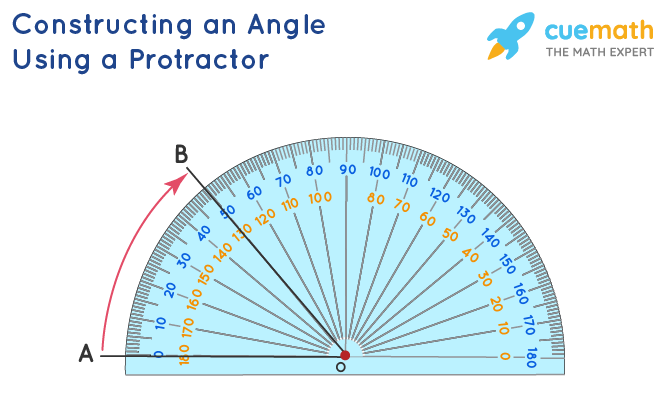 Constructing an Angle Using a Protractor