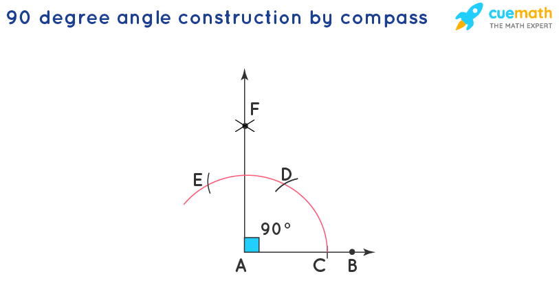 90 Degree Angle construction by compass