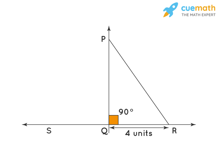 Construction of a right angled triangle