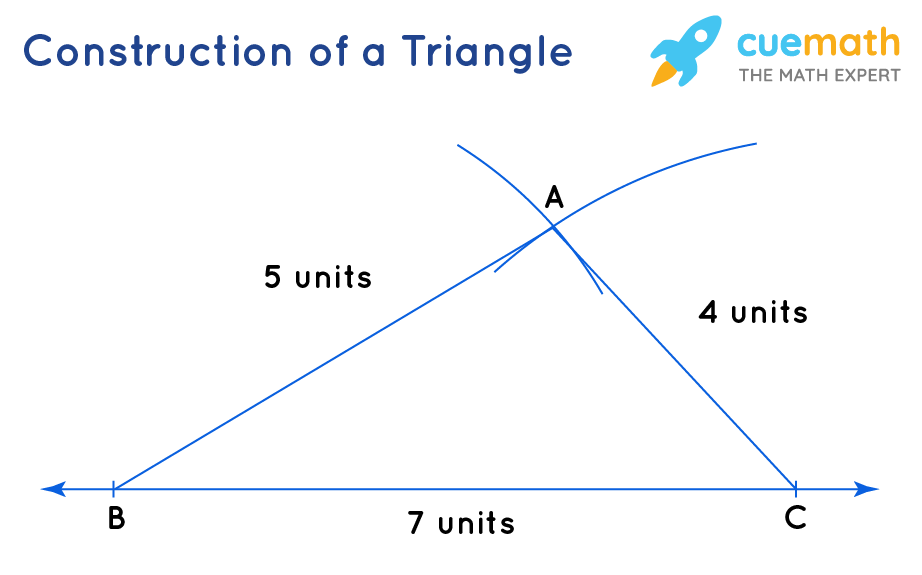 Construction of a Triangle