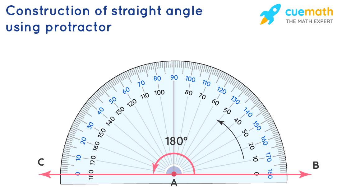 Construction of Straight Angle Using Protractor
