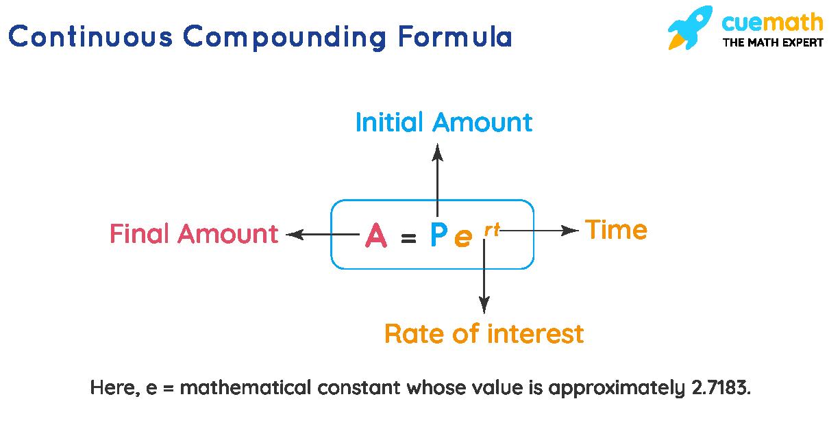 continuous compound interest formula