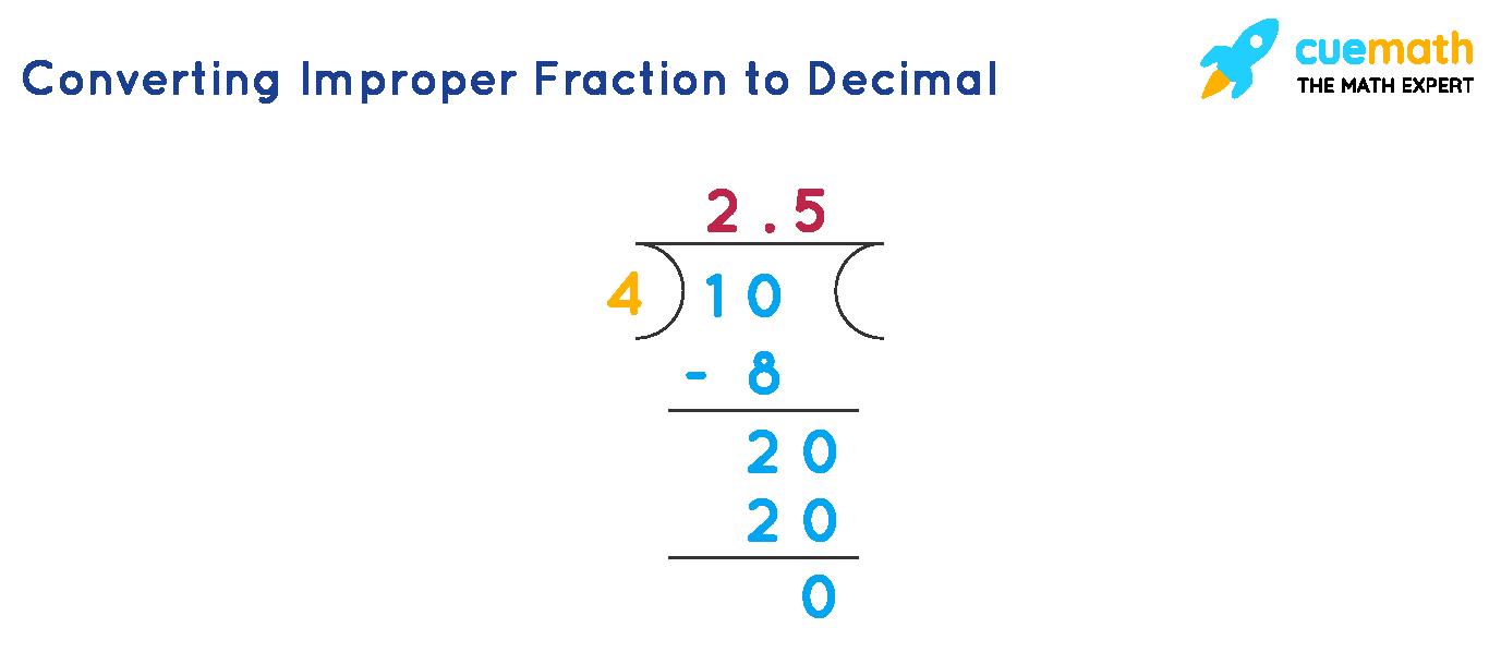Converting Improper Fraction to Decimal
