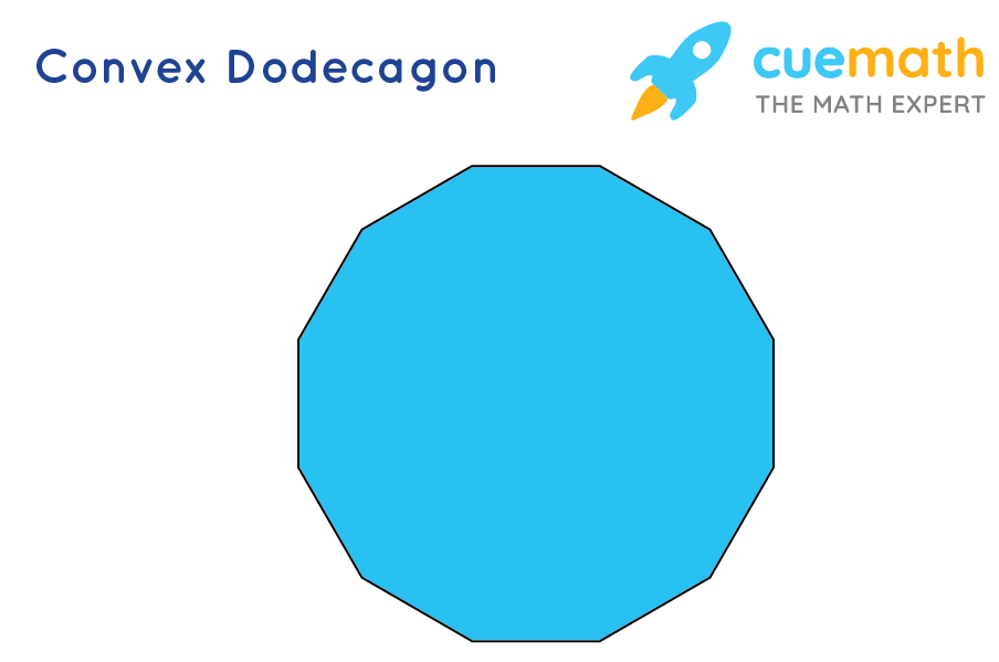 Convex Dodecagon