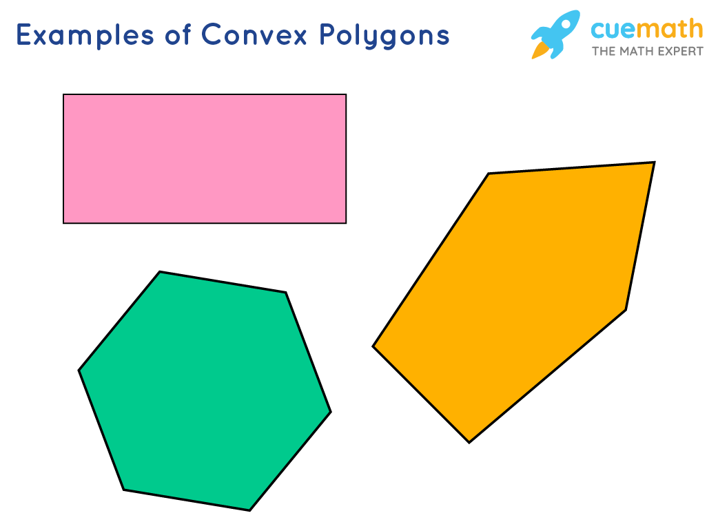 Examples of Convex Polygons