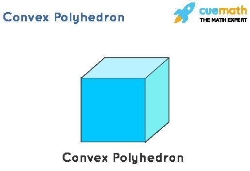 convex-polyhedron