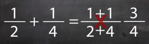 wrong fraction