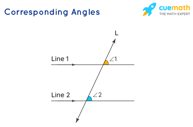 Corresponding pair of angles