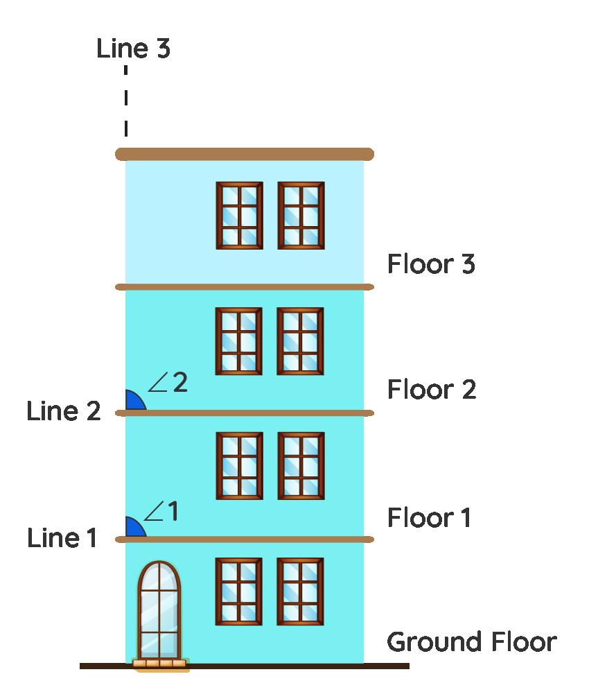 Corresponding Angles in Buildings
