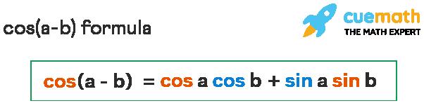 cos(a-b) formula