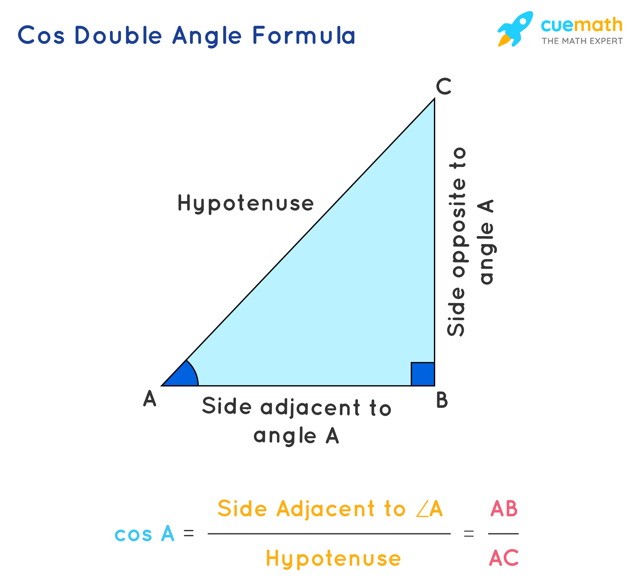 Cos Double Angle Formula