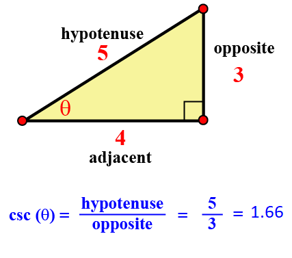 triangle with hypotenuse measuring 5 units; opposite side is 3 units, and adjacent side is 4 units