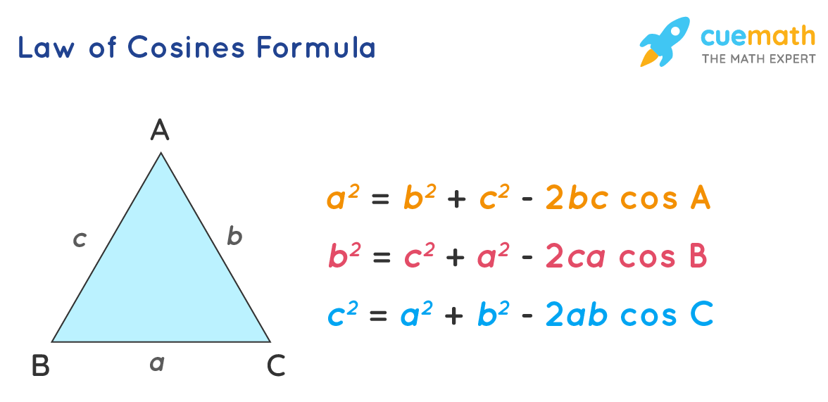 Law of cosines formula