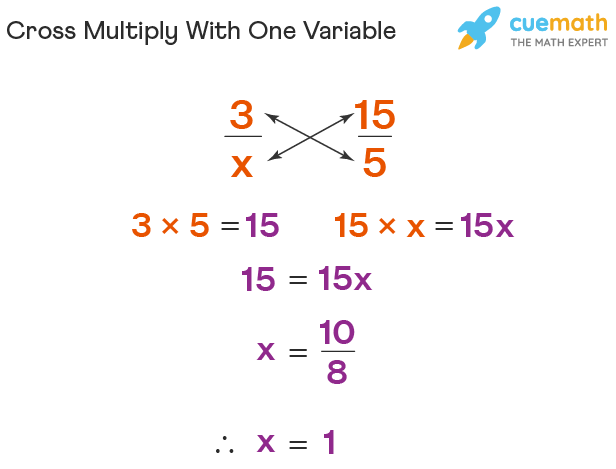 Cross Multiply With One Variable