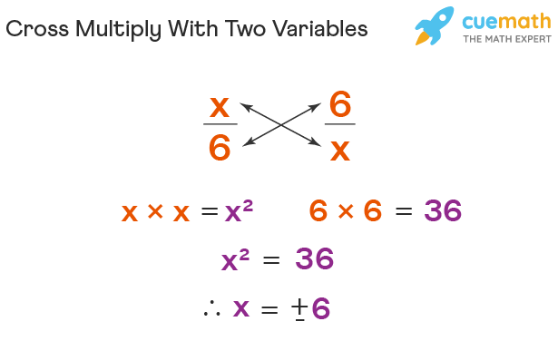 Cross Multiply With Two Variables
