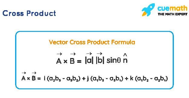 Cross Product Formula