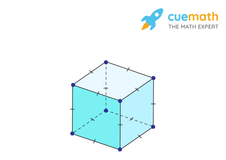 A cube has 6 faces,12edges, and 8 vertices