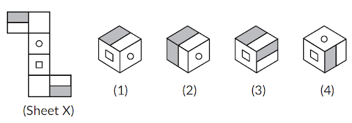 Question 5 figure