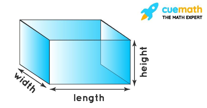 Cuboid - A three dimensional shape