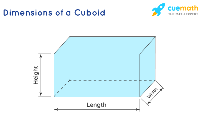 Dimensions of a Cuboid