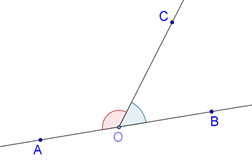 Axiom - Pair of adjacent angles