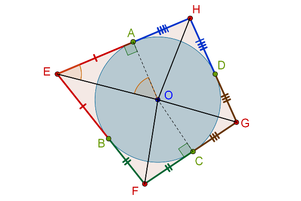 Quadrilateral circumscribing a circle