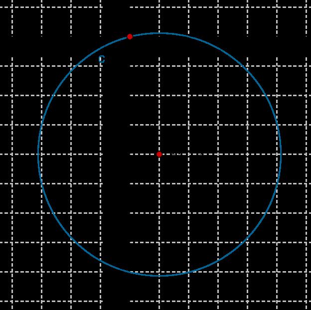 Circle passing through origin