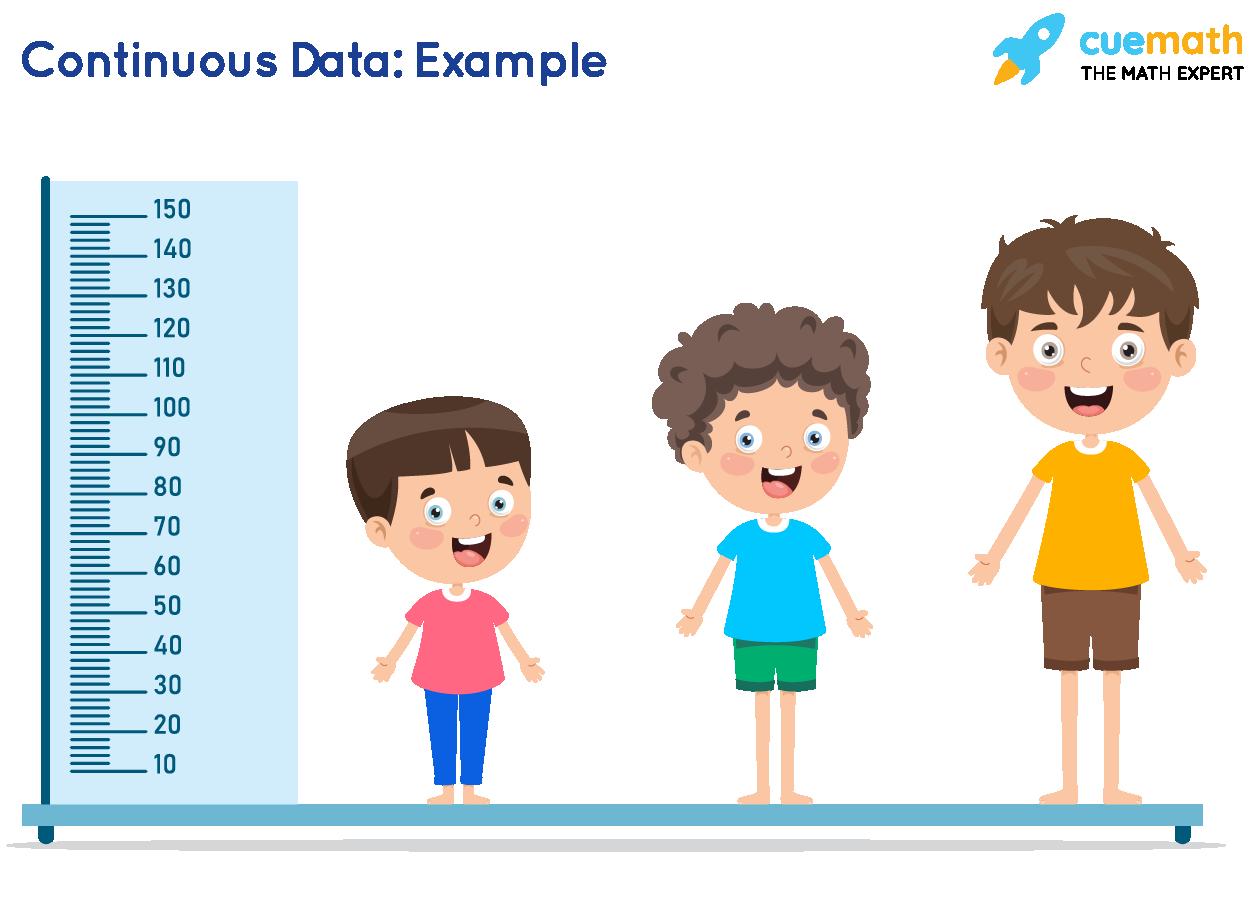Height measure for little children Premium Vector