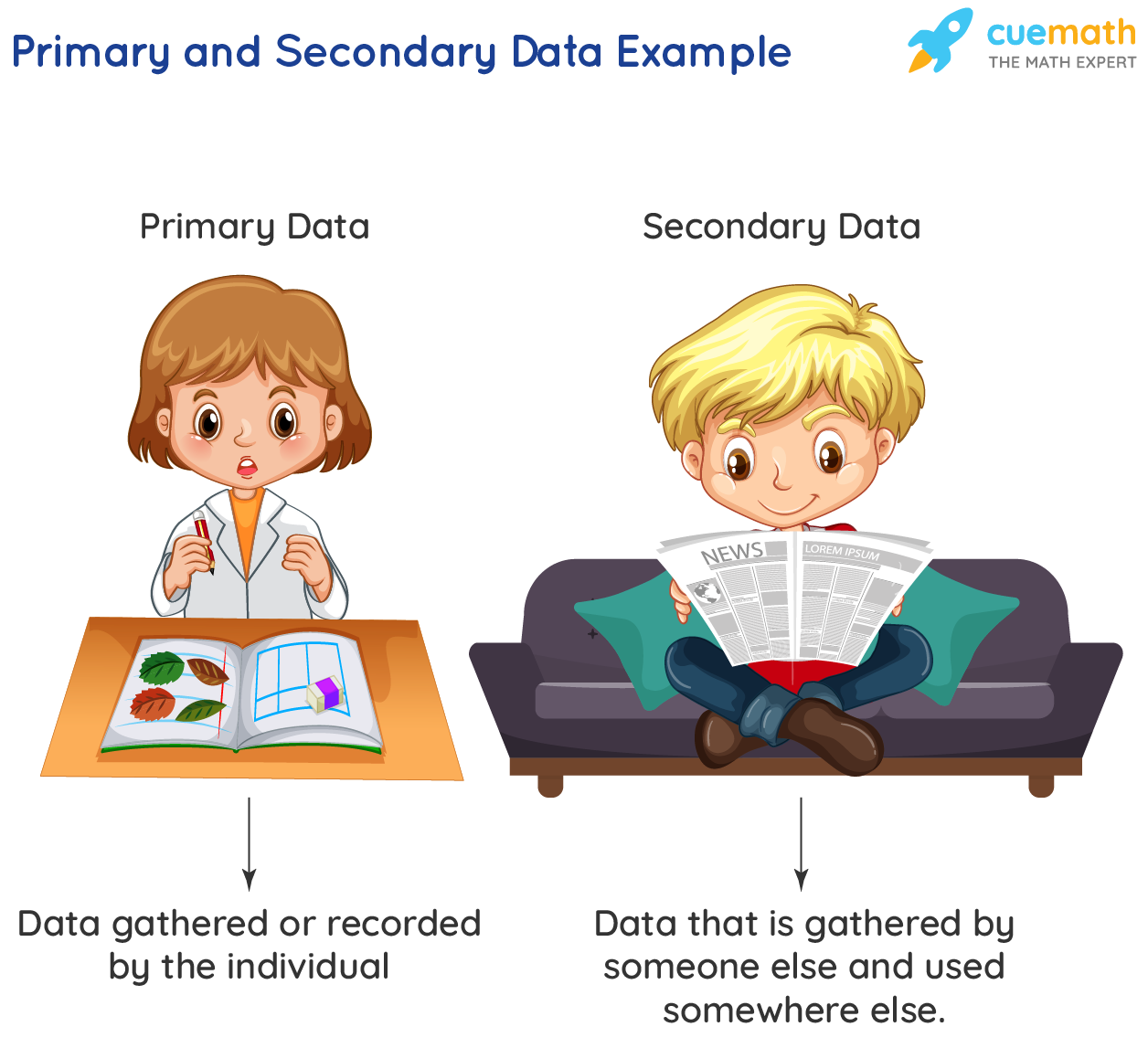 Primary and secondary data examples