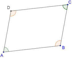 Parallelogram - two triangles congruent