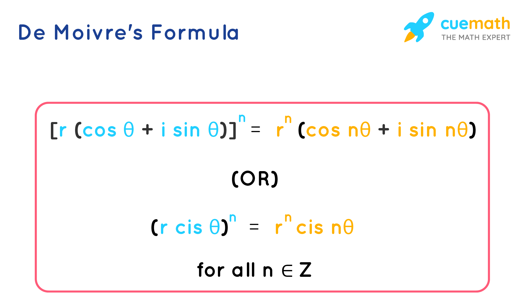 De Moivre Formula