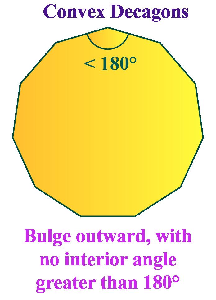convex decagon