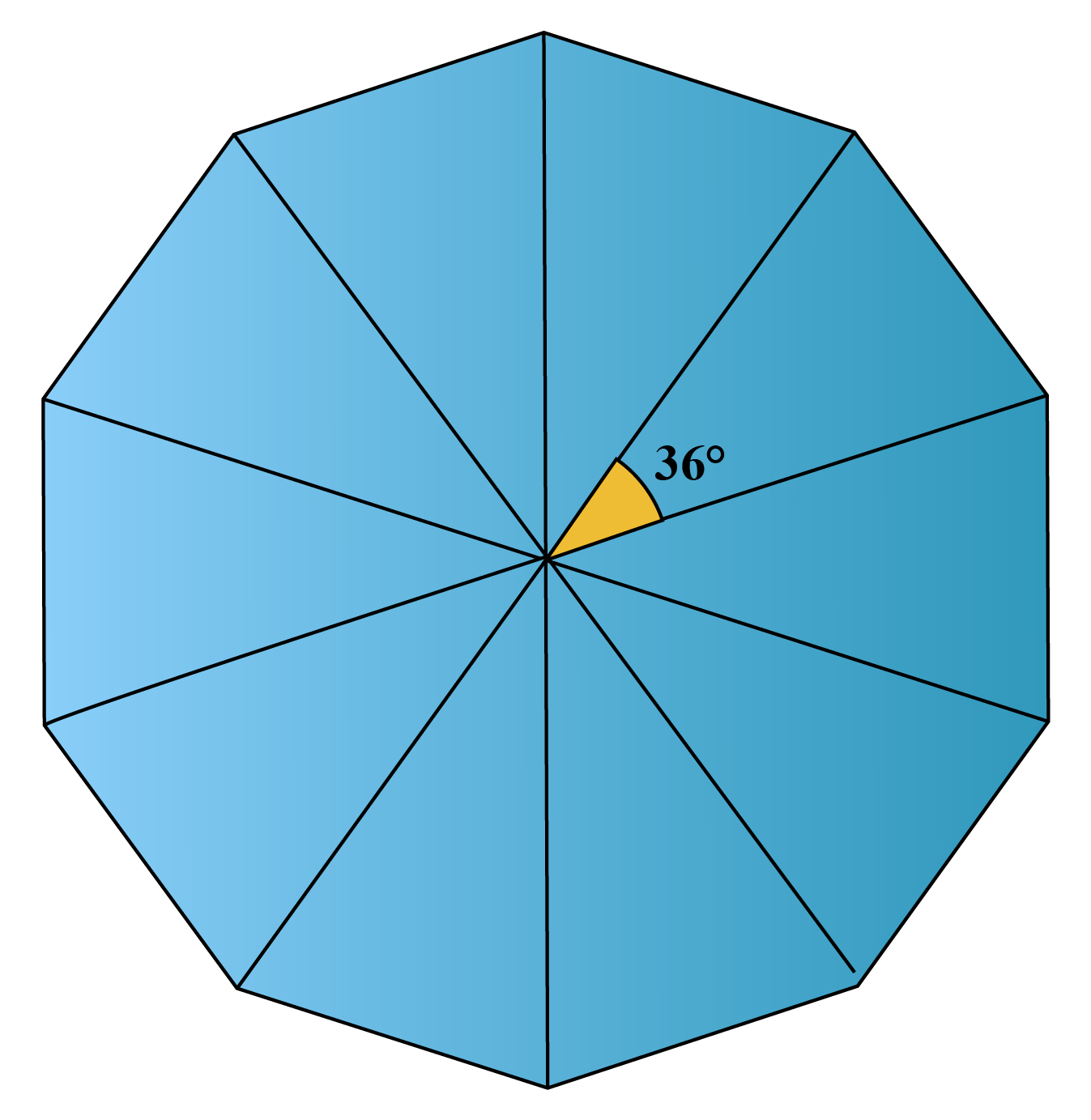 decagon - central angle is 36 degree