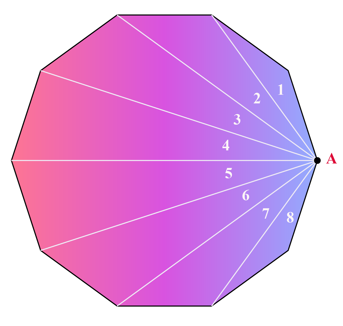 number of triangles in a decagon