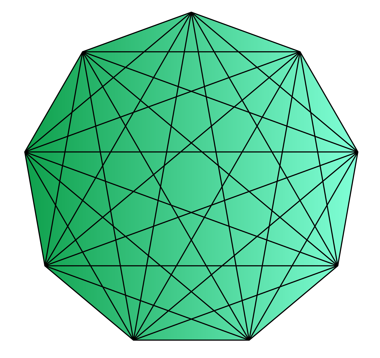 all possible triangles in a decagon