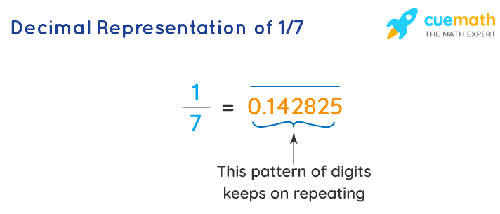 Decimal Representation of 1 divided by 7 - Non-Terminating, Repeating