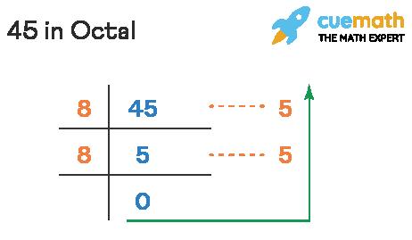 Convert Decimal 45 to Octal