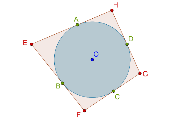 Circle, tangents and quadrilateral