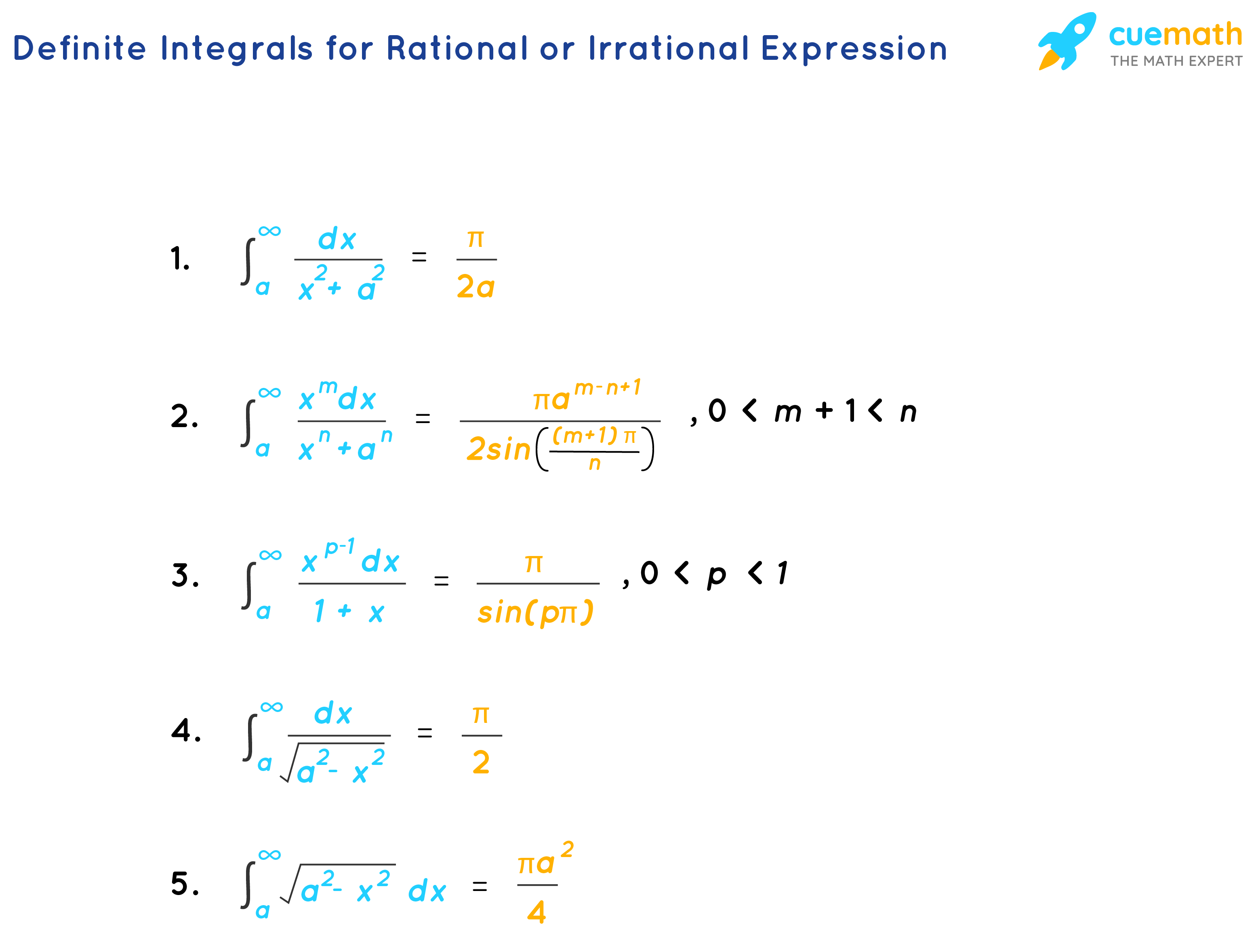 Definite Integrals for Rational or Irrational Expression