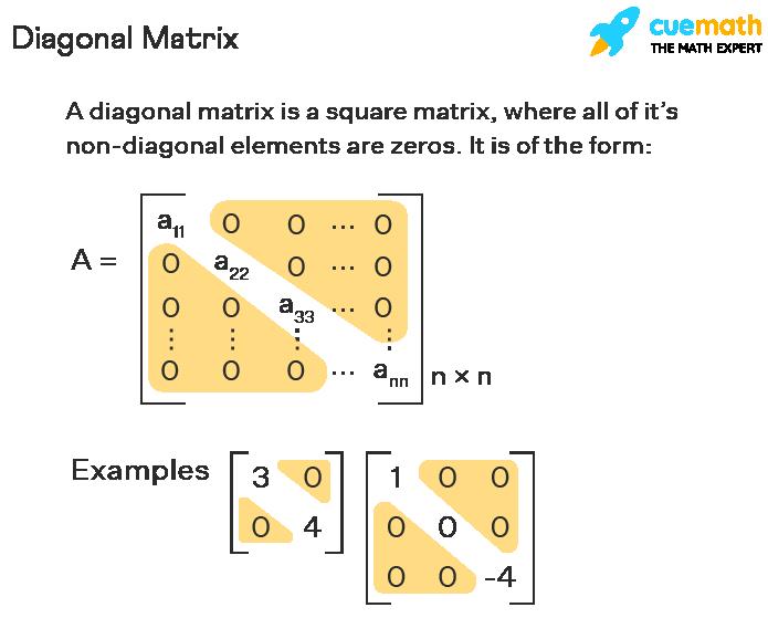 Diagonal matrix definition and formula are given. A diagonal matrix is a matrix where all of its non-diagonal elements are zeros.