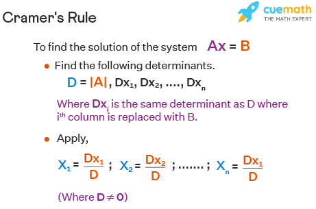 Cramer's rule formula. It says x 1 equals D x 1 over D, x 2 equals D x 2 over D, and so on. Given D is not equal to 0.