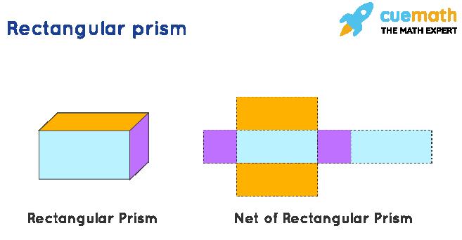 What IsRectangular Prism?