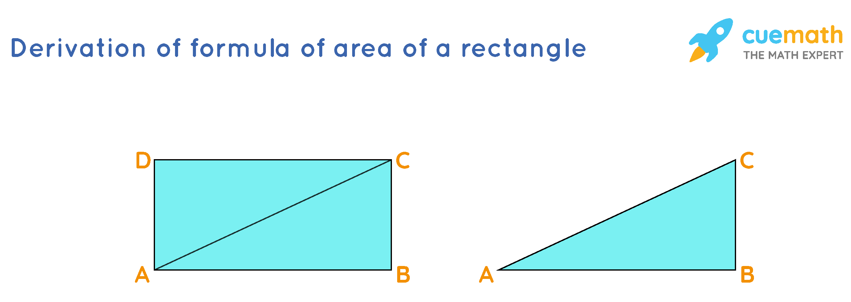 Derivation of formula of area of a rectangle