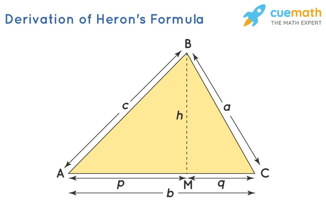 Derivation of Heron's Formula