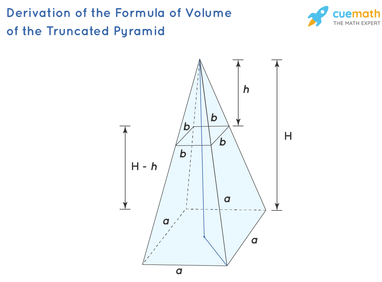 Volume of a Truncated Pyramid - Derivation