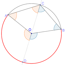 Arc subtends reflex angle