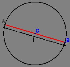 Circle and diameter
