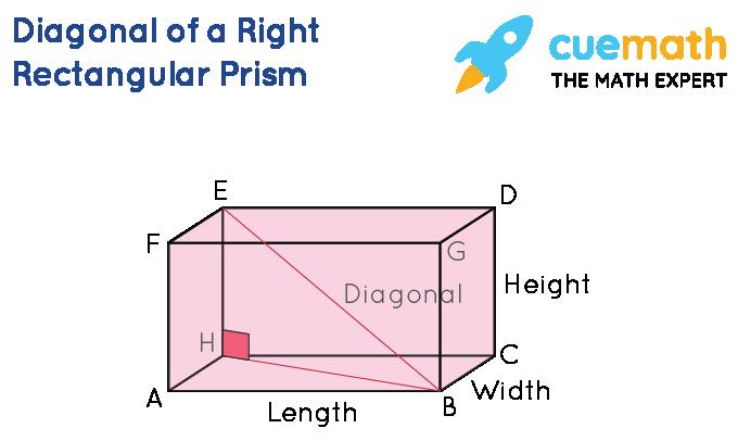 Diagonal of a Right Rectangular Prism