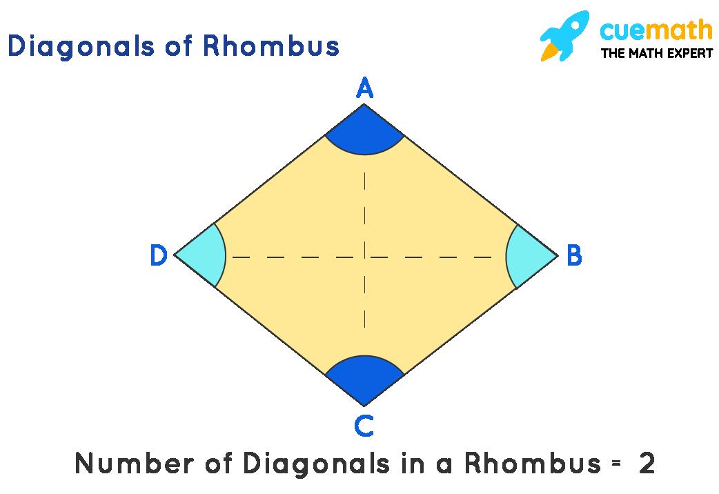 Diagonals of Rhombus