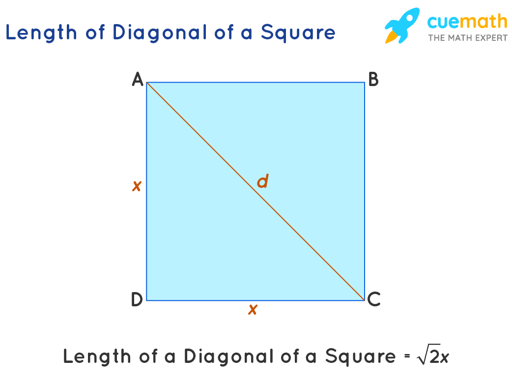 Formula for Diagonals